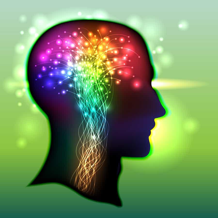 أنواع التفكير الإيجابي:
